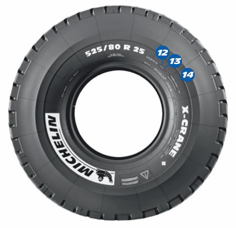 image pneu marquage xcrane