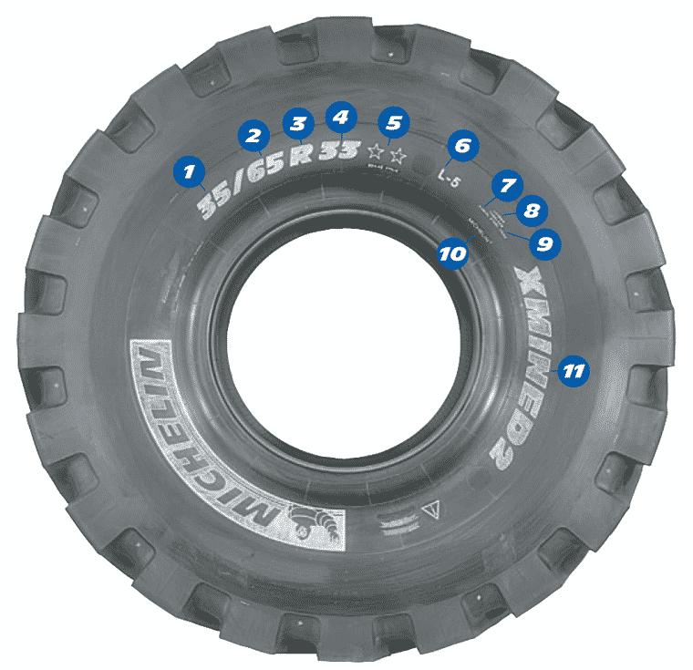 image pneu marquage xmined2
