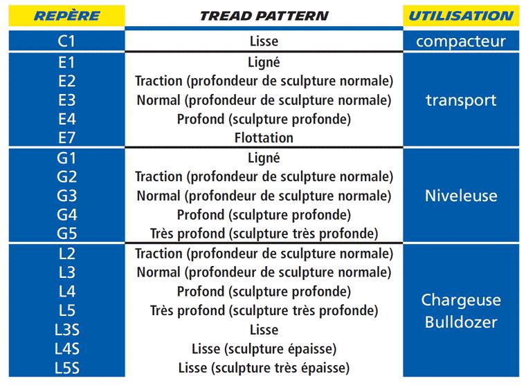 image summary choix pneus