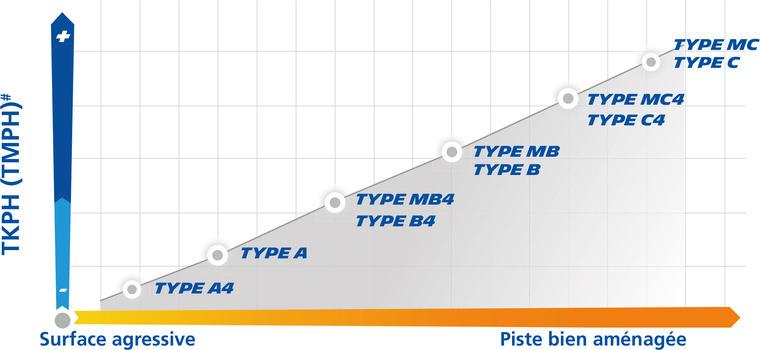 image tkph graph