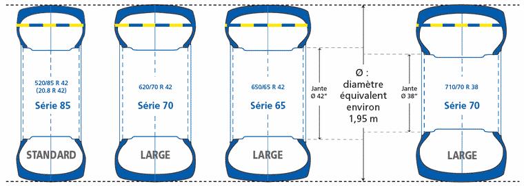 image schema series