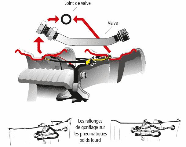 maintenance page 27