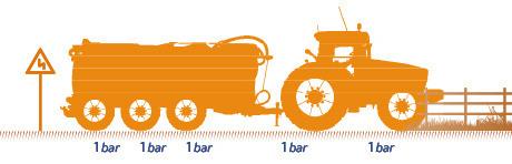 cargoxbib hf tonne tracteur