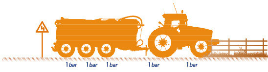 picto cargoxbib hf tonne tracteur tyre
