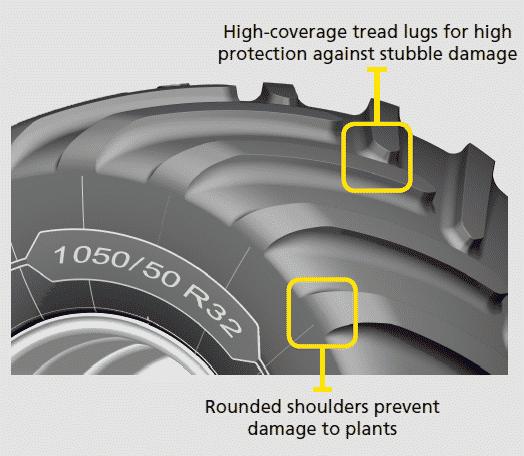 picto megaxbib2 schema tyre