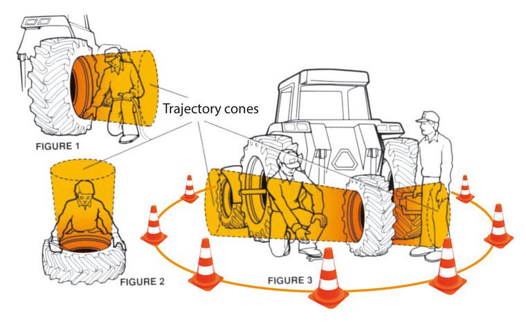 picto ag help advice mount demount tyres schema montage en help and advice