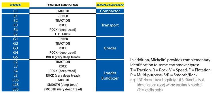 picto em tyre designation 2 help and advice