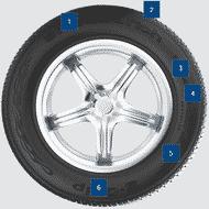 Automóvil Pictograma advantage t a drive Neumáticos