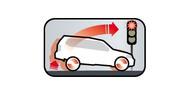 Auto Pictogramme quelques definitions transfert de charge freinage Nos conseils