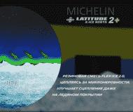 автомобильные инфографика laxin2 plus 1 1 раздел шины