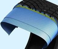 автомобильные инфографика laxin2 plus 3 sm раздел шины