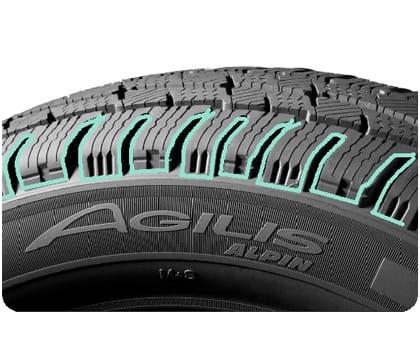 автомобильные инфографика agilis alp 1 раздел шины