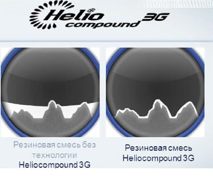 автомобильные инфографика laa3 3 раздел шины