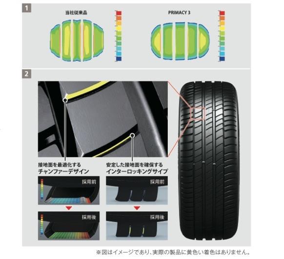 乗用車 インフォグラフィック primacy3 2 タイヤ