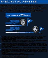 エディット latitudexice 2 乗用車 タイヤ