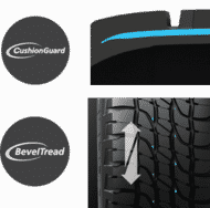 รถยนต์ edito ltx force suv tyre benefits 1 ยาง