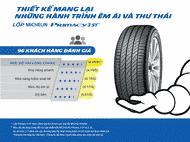 xe ô tô đồ cấu trúc dữ liệu p 3st web updated key message lốp xe
