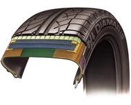 car edito 28 hero 4x4 diamaris 2 3q 140515 tyres