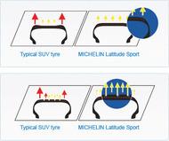 汽車 符號 latitude sport 輪胎