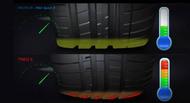 Автомобіль Піктограма pilot sport 3 1 Шини