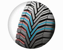 Auto piktogram technology3 gume