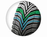 Auto Picto technology2 Tyres