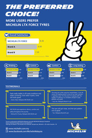 michelin rating and review graph fa ol ltx force vs competitors