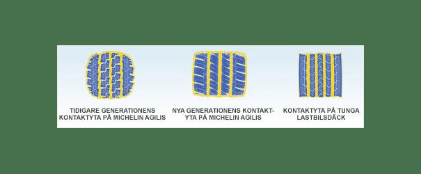 Bil Piktogram se durable compound path 441x119 Däck