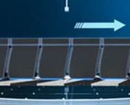 Wagen Piktogramm pc3 technologie 1 new treat reifen