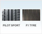 Bil Piktogram reduction grooves Dæk