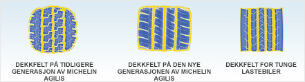 Kjøretøy Piktogram agilis durable compound patch Dekk