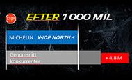 Wagen Piktogramm xice north4 benefit 2 Reifen