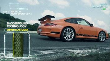 Auto Éditorial michelin pilot sport cup 2 technology 2 Pneus