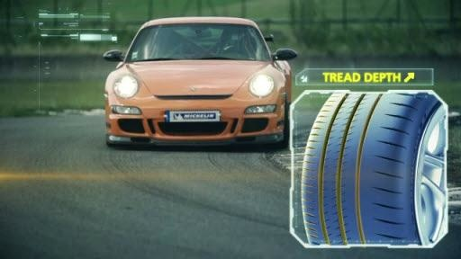 Auto Éditorial michelin pilot sport cup 2 technology 3 Pneus