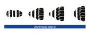 Automóvel Editorial pilot sport22 Pneus