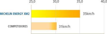 auto infografía grafico1 neumáticos