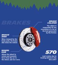 brakes 01