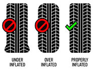Auto Picto tiretips inflation 0 32 400 299 max Tips and Advice
