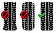 Bil Piktogram tiretips inflation 0 32 400 299 Tips och råd