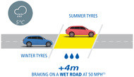 braking on wet road_ENG