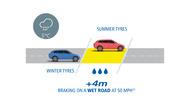 braking on wet road_ENG