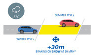 braking on snow_ENG