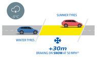 braking on snow_ENG