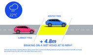 warm wet braking_ENG