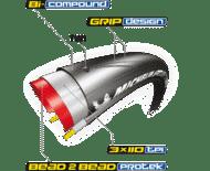 bike product michelin power protection plus ecorche